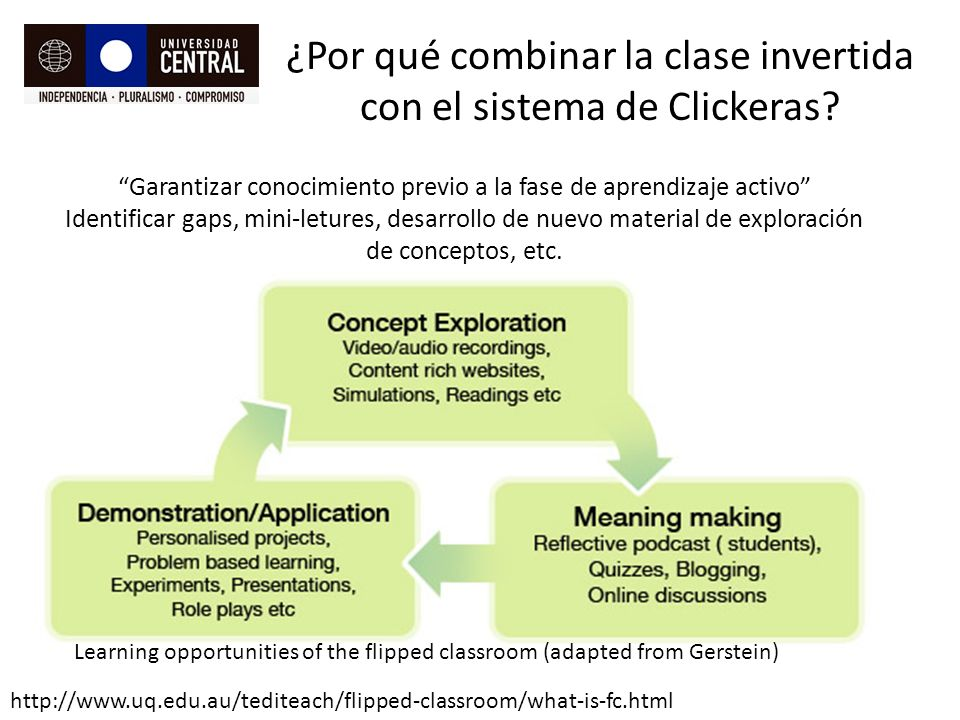 ¿Por qué combinar la clase invertida con el sistema de Clickeras