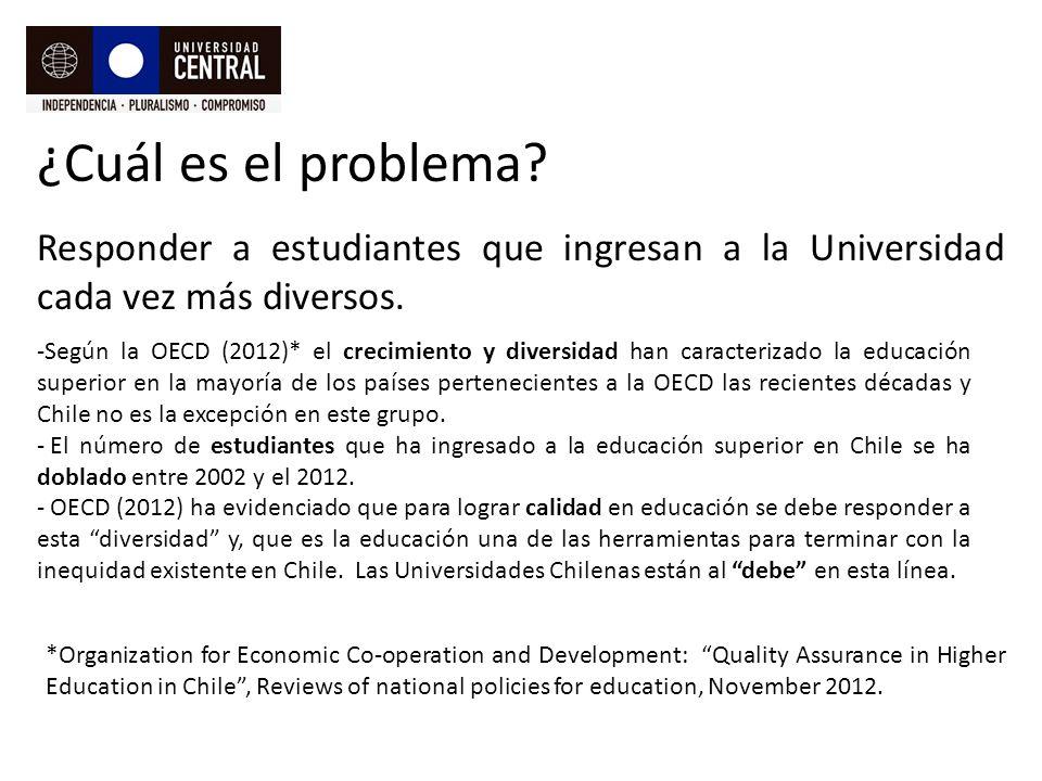 ¿Cuál es el problema Responder a estudiantes que ingresan a la Universidad cada vez más diversos.
