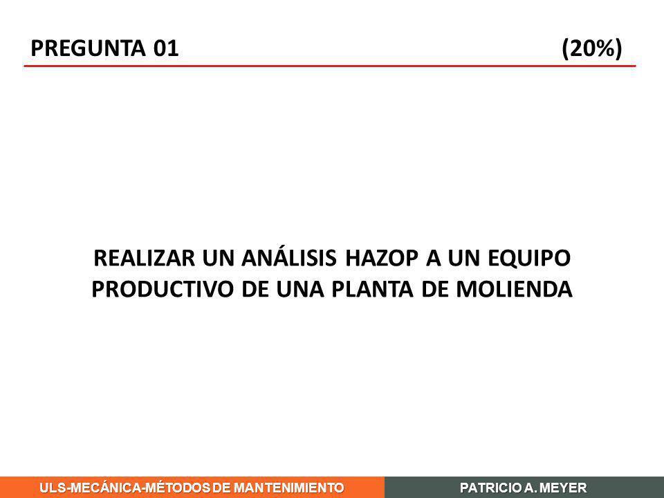 PREGUNTA 01 (20%) REALIZAR UN ANÁLISIS HAZOP A UN EQUIPO PRODUCTIVO DE UNA PLANTA DE MOLIENDA