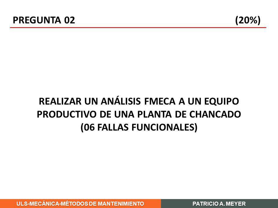 PREGUNTA 02 (20%) REALIZAR UN ANÁLISIS FMECA A UN EQUIPO PRODUCTIVO DE UNA PLANTA DE CHANCADO (06 FALLAS FUNCIONALES)