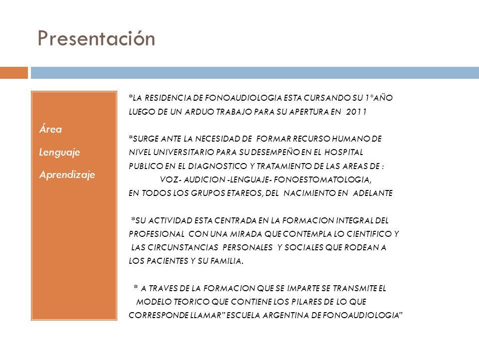 Presentación Área Lenguaje Aprendizaje