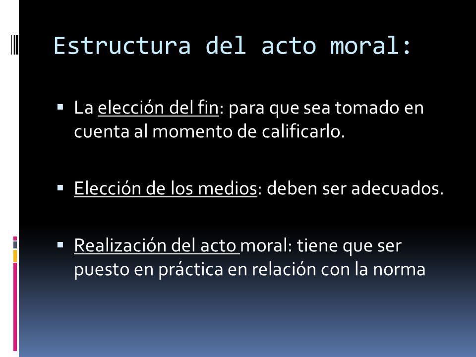 Estructura del acto moral: