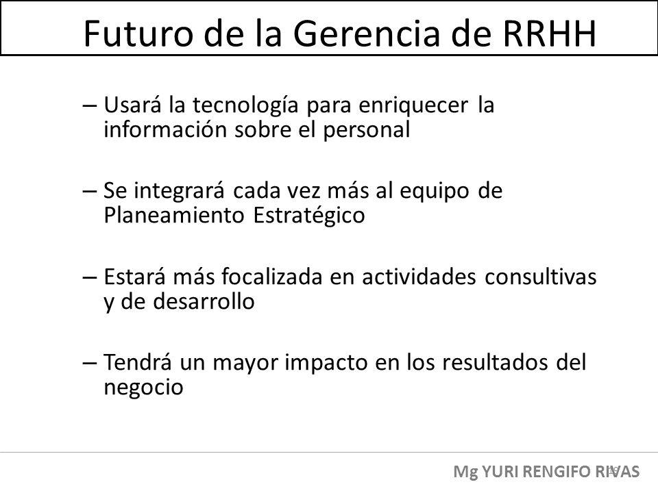 Futuro de la Gerencia de RRHH