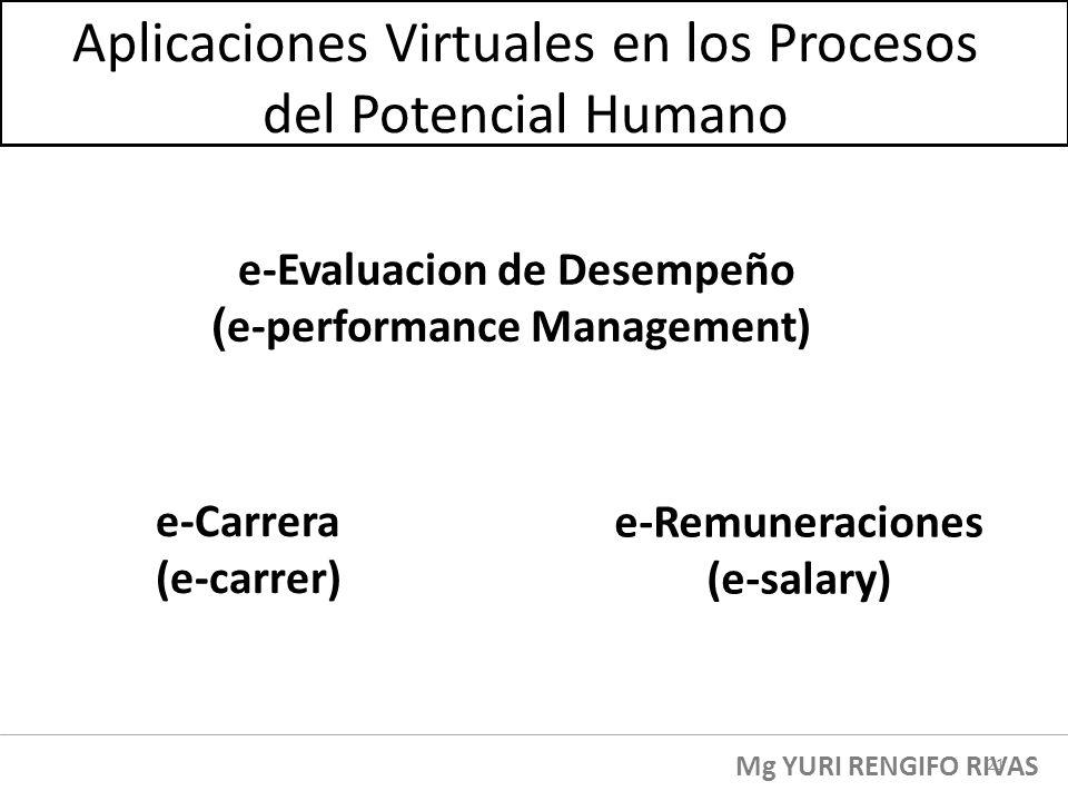 Aplicaciones Virtuales en los Procesos del Potencial Humano