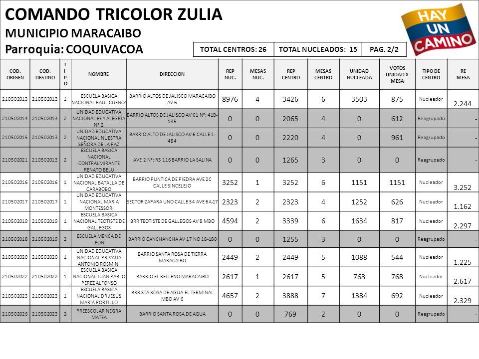 COMANDO TRICOLOR ZULIA