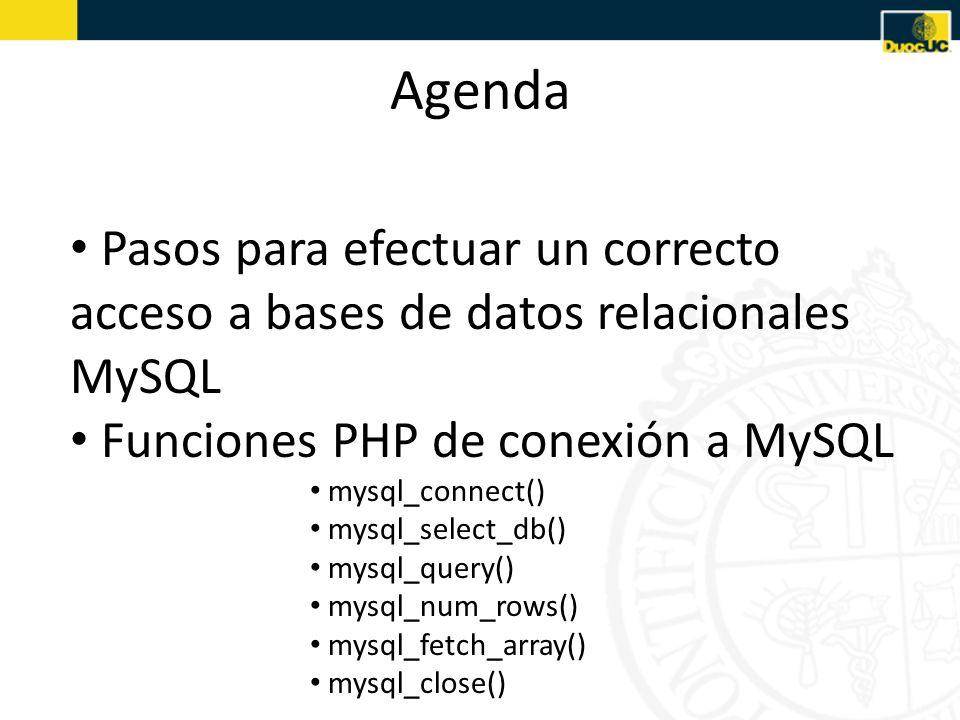 Agenda Pasos para efectuar un correcto acceso a bases de datos relacionales MySQL. Funciones PHP de conexión a MySQL.