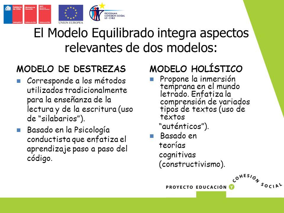 El Modelo Equilibrado integra aspectos relevantes de dos modelos: