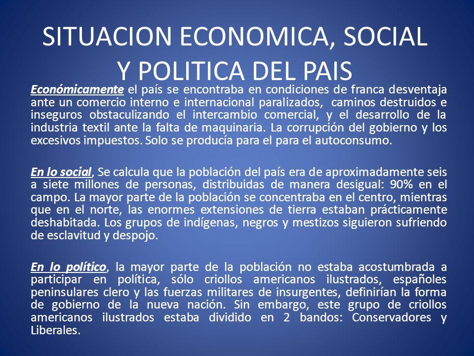 SITUACION ECONOMICA, SOCIAL Y POLITICA DEL PAIS