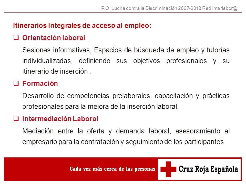 Itinerarios Integrales de acceso al empleo: Orientación laboral