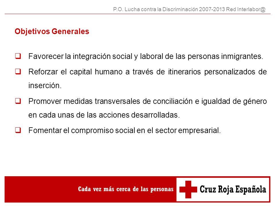Favorecer la integración social y laboral de las personas inmigrantes.