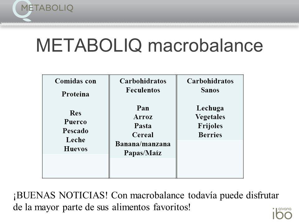 METABOLIQ macrobalance