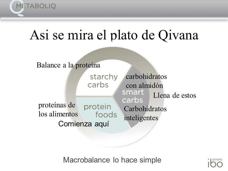 Asi se mira el plato de Qivana