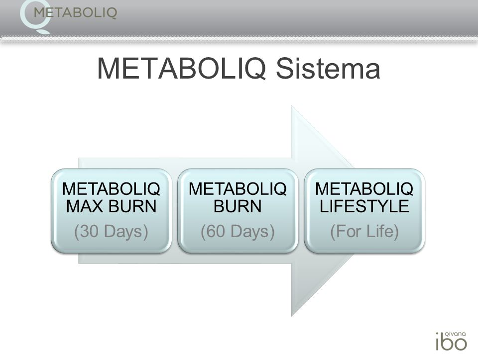METABOLIQ Sistema METABOLIQ MAX BURN (30 Days) METABOLIQ BURN