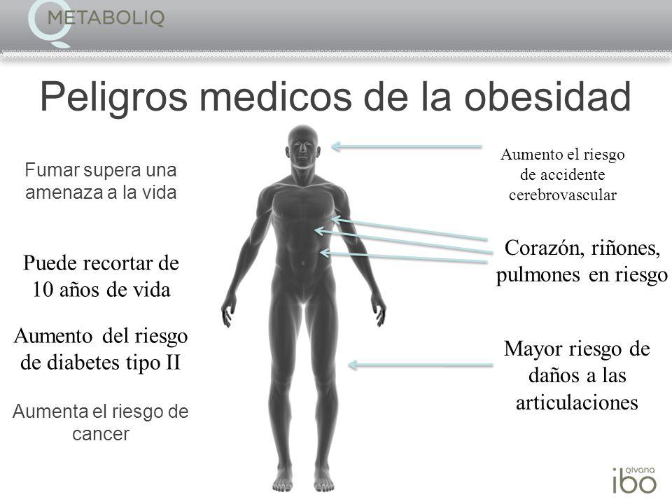 Peligros medicos de la obesidad