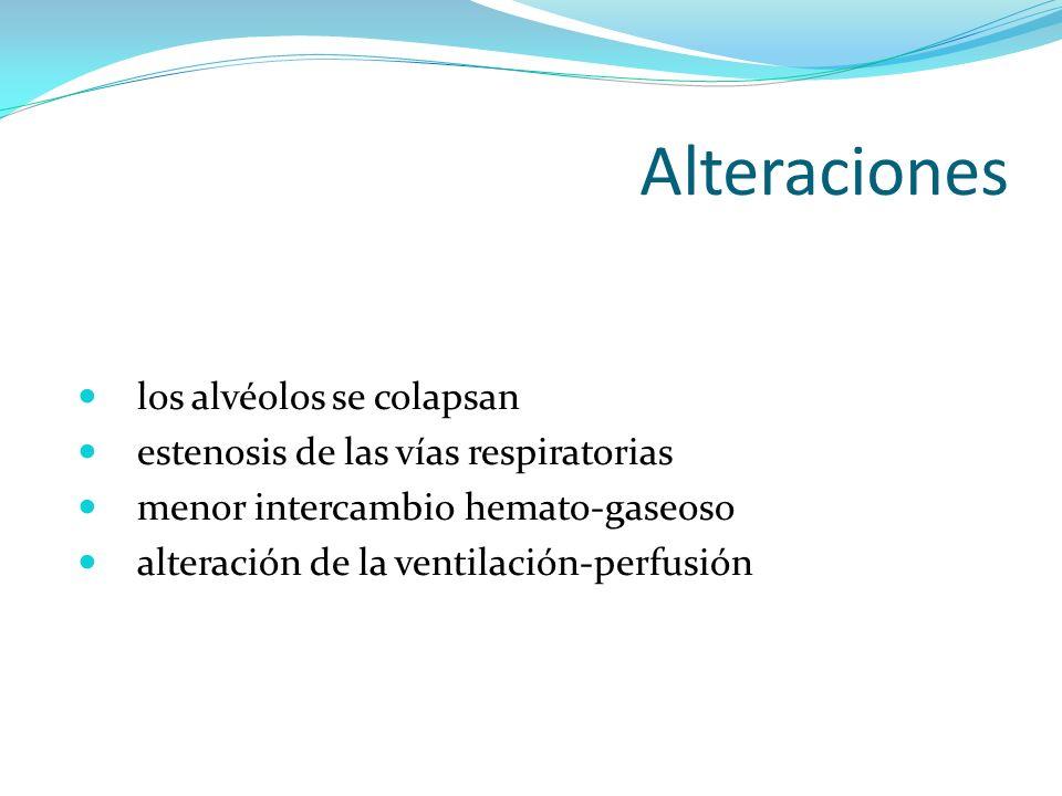 Alteraciones los alvéolos se colapsan