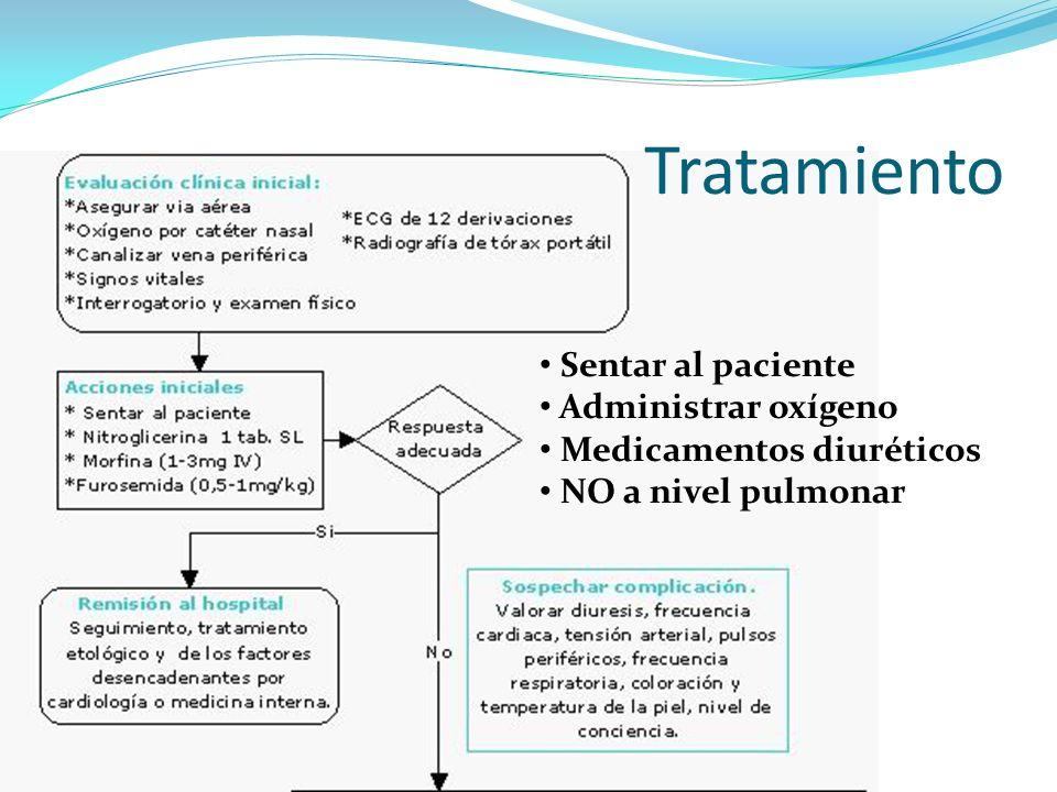 Tratamiento Sentar al paciente Administrar oxígeno