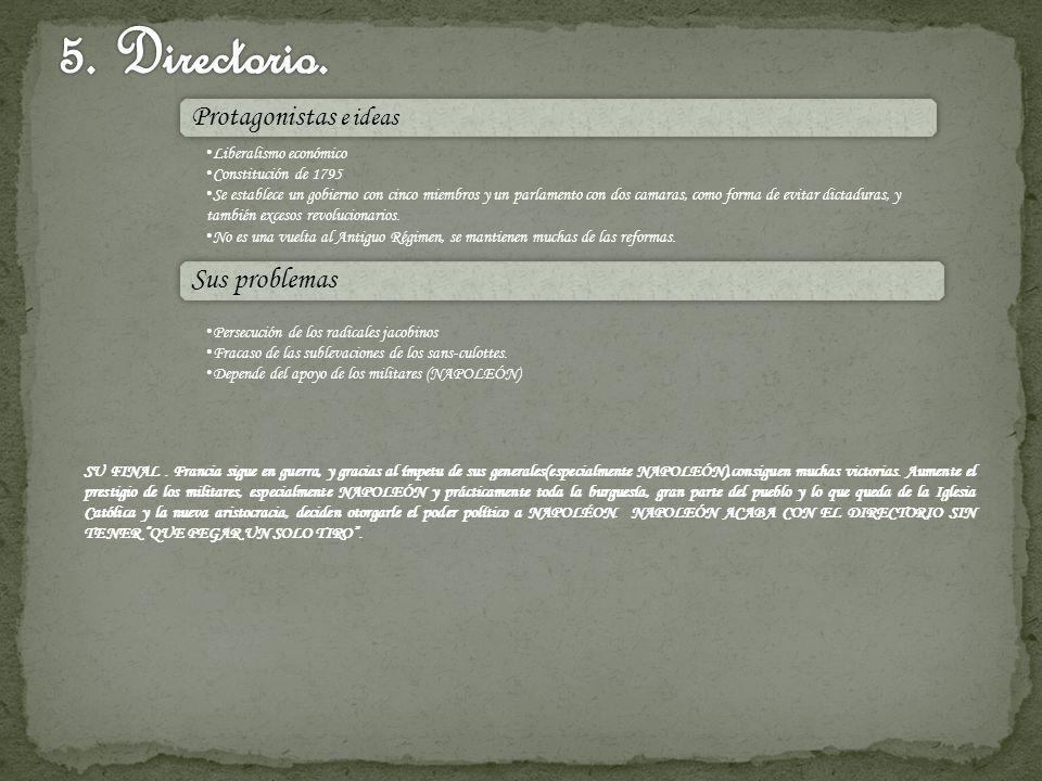 5. Directorio. Protagonistas e ideas Sus problemas