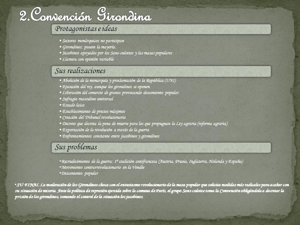 2.Convención Girondina Protagonistas e ideas Sus realizaciones