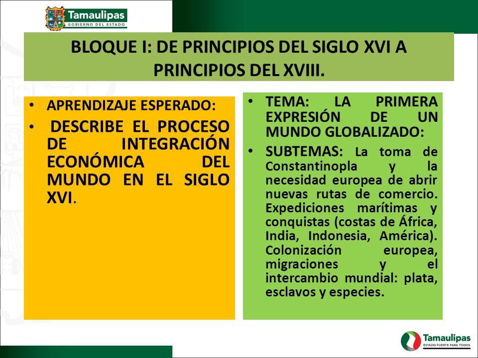 BLOQUE I: DE PRINCIPIOS DEL SIGLO XVI A PRINCIPIOS DEL XVIII.