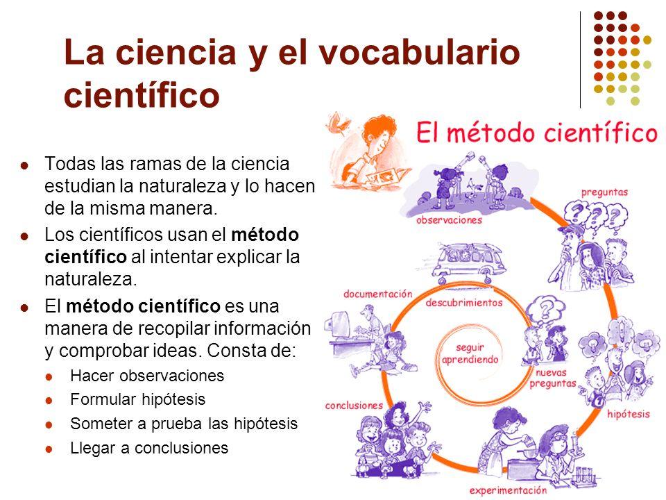 La ciencia y el vocabulario científico