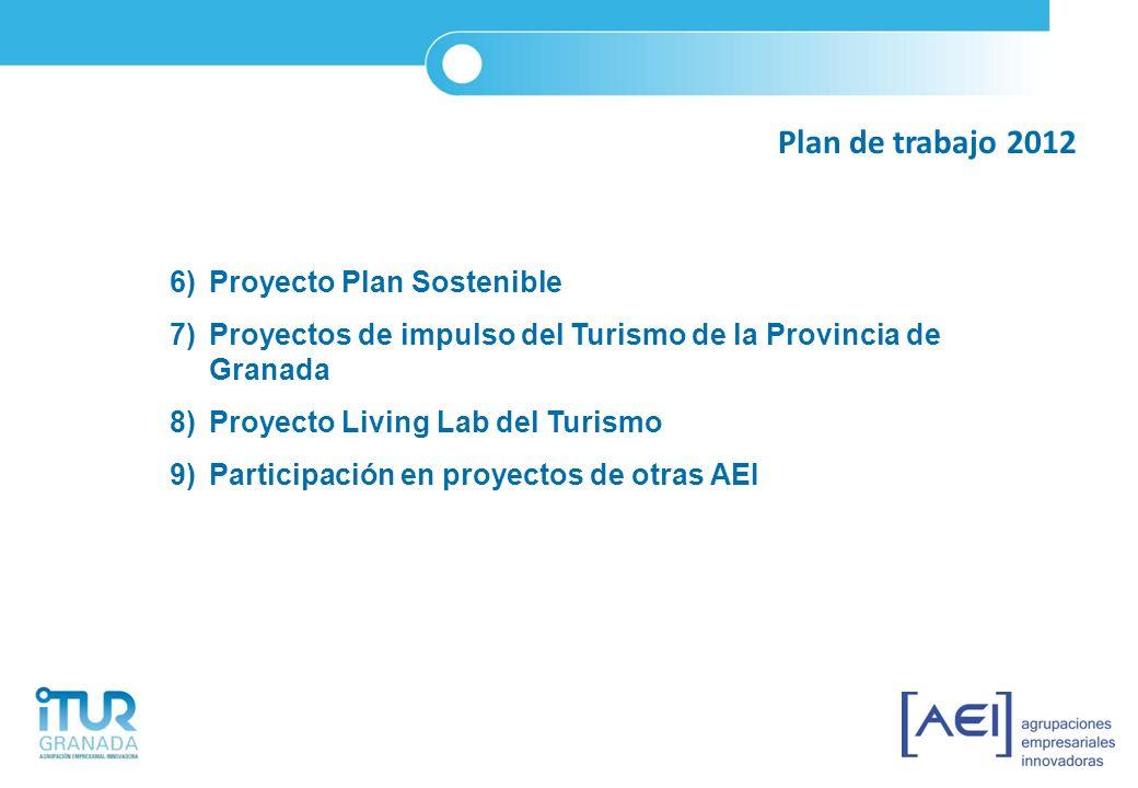 Plan de trabajo 2012 Proyecto Plan Sostenible