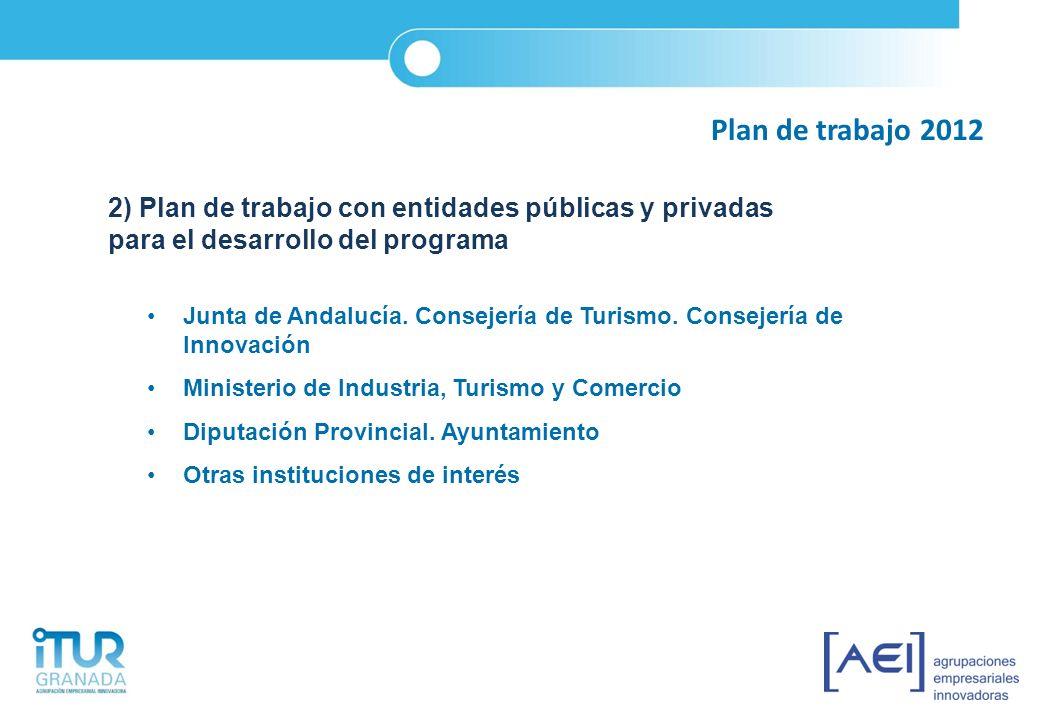 Plan de trabajo 2012 2) Plan de trabajo con entidades públicas y privadas para el desarrollo del programa.