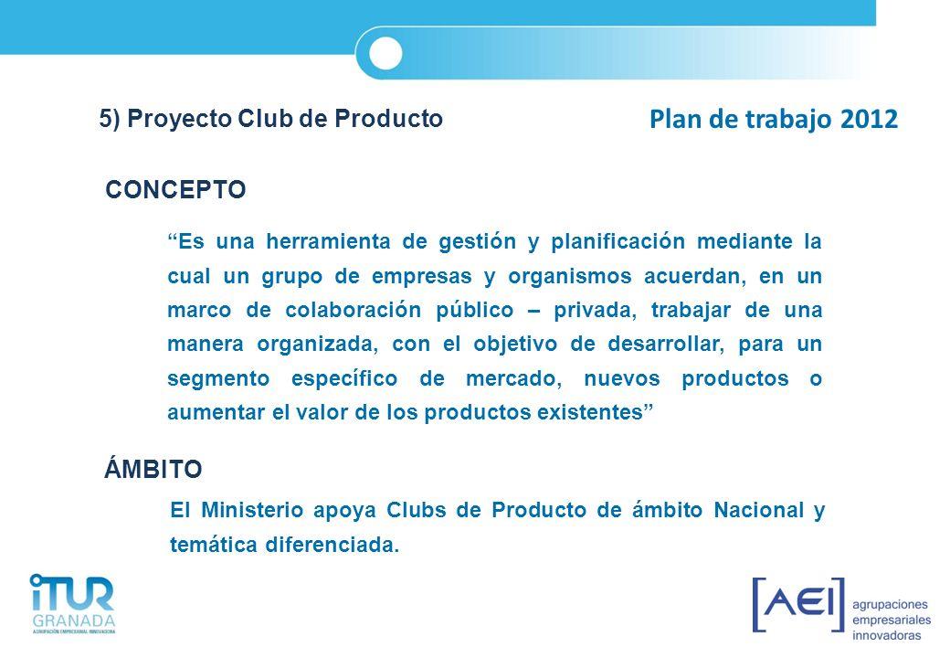 Plan de trabajo 2012 5) Proyecto Club de Producto CONCEPTO ÁMBITO