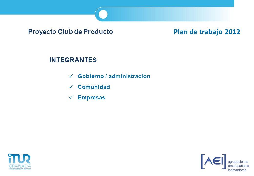 Plan de trabajo 2012 Proyecto Club de Producto INTEGRANTES