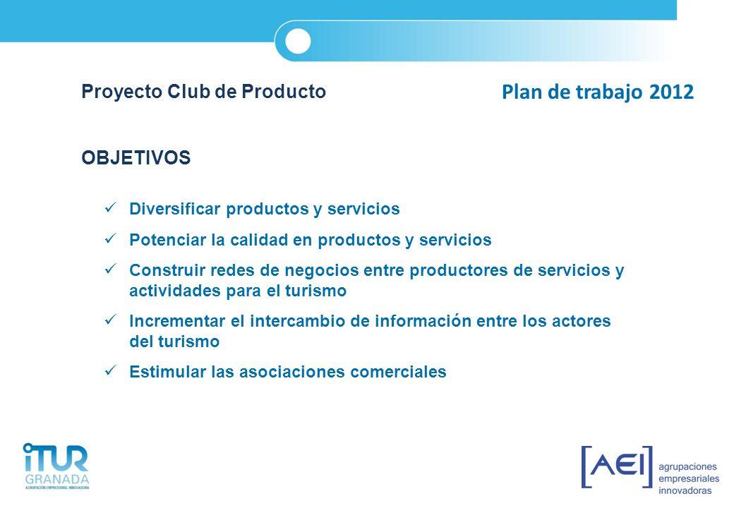 Plan de trabajo 2012 Proyecto Club de Producto OBJETIVOS