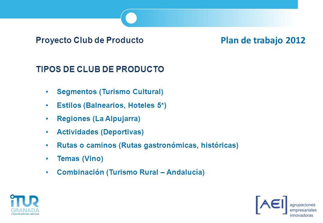 Plan de trabajo 2012 Proyecto Club de Producto