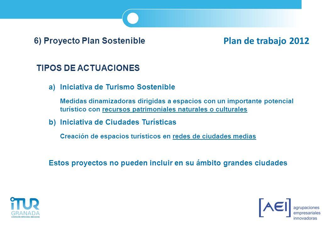 Plan de trabajo 2012 6) Proyecto Plan Sostenible TIPOS DE ACTUACIONES