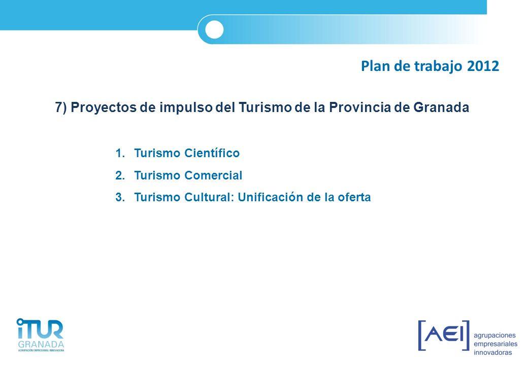 Plan de trabajo 2012 7) Proyectos de impulso del Turismo de la Provincia de Granada. Turismo Científico.