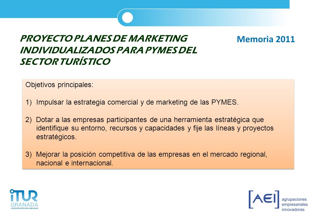 PROYECTO PLANES DE MARKETING INDIVIDUALIZADOS PARA PYMES DEL SECTOR TURÍSTICO