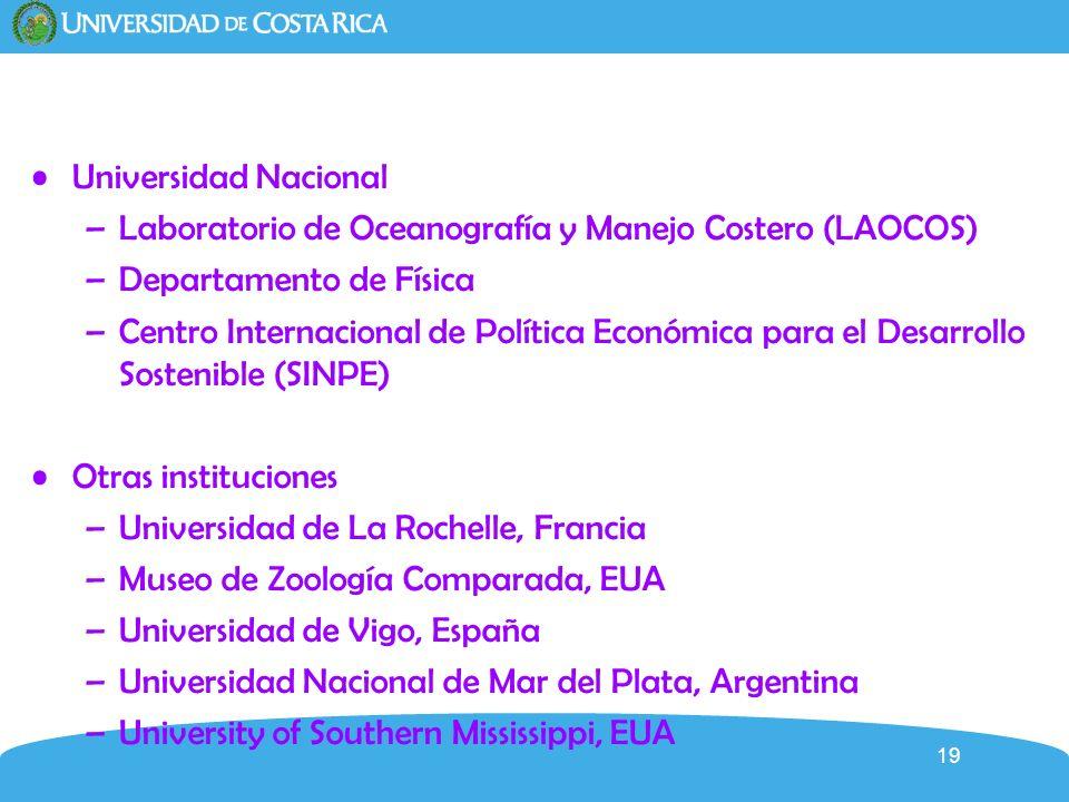 Universidad Nacional Laboratorio de Oceanografía y Manejo Costero (LAOCOS) Departamento de Física.