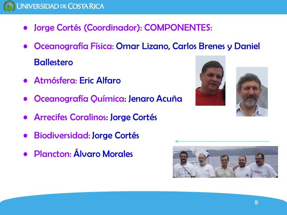 Jorge Cortés (Coordinador): COMPONENTES: