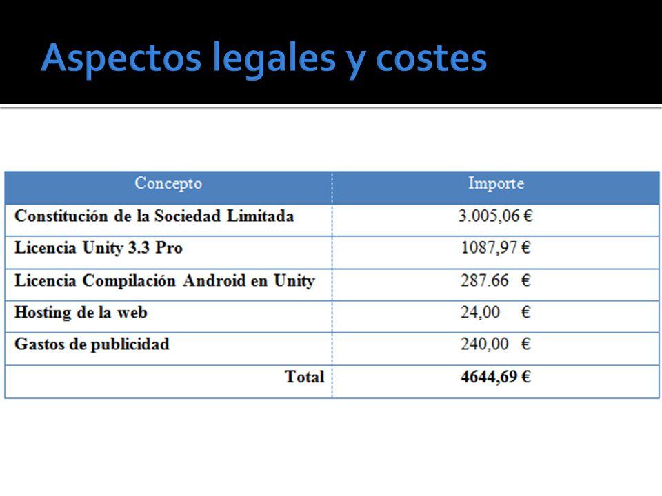Aspectos legales y costes
