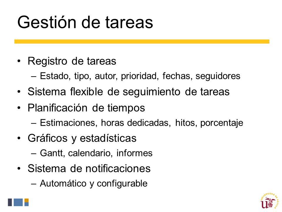 Gestión de tareas Registro de tareas