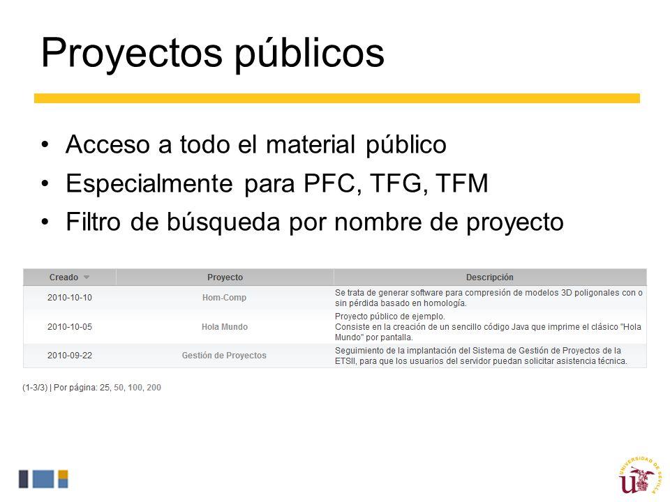 Proyectos públicos Acceso a todo el material público