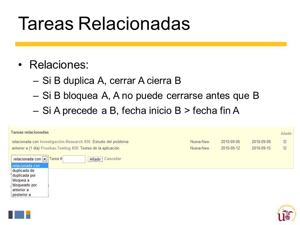 Tareas Relacionadas Relaciones: Si B duplica A, cerrar A cierra B