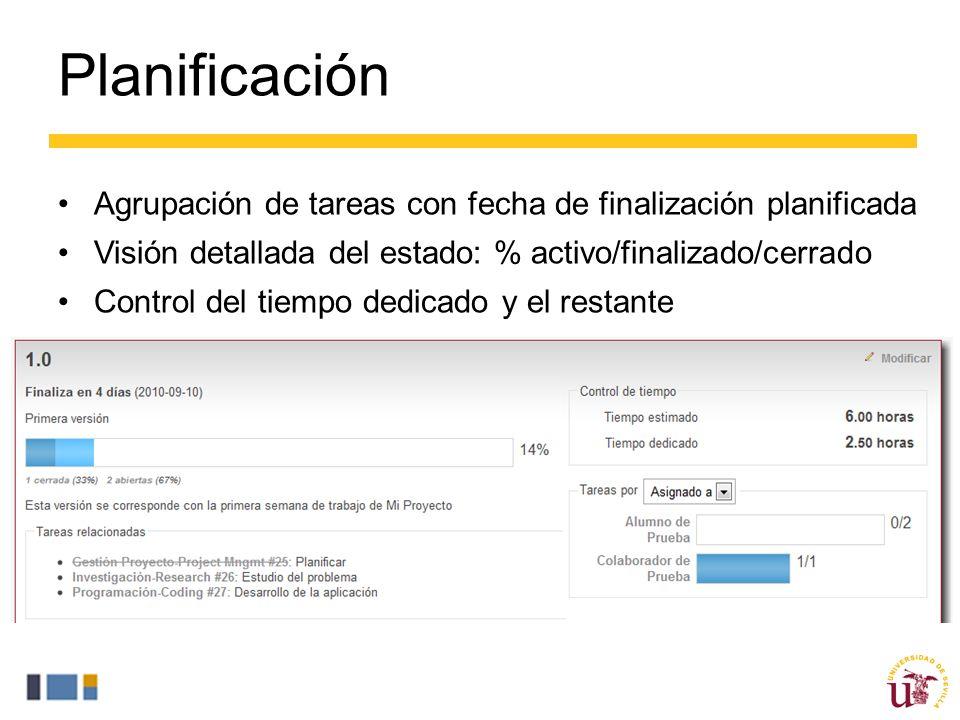 Planificación Agrupación de tareas con fecha de finalización planificada. Visión detallada del estado: % activo/finalizado/cerrado.