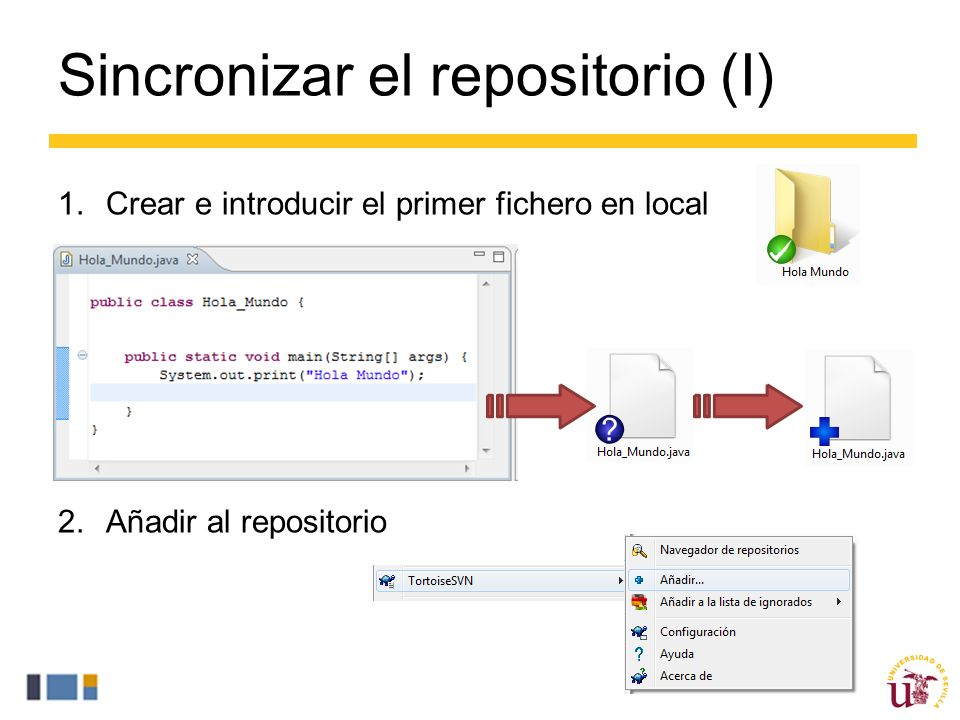 Sincronizar el repositorio (I)