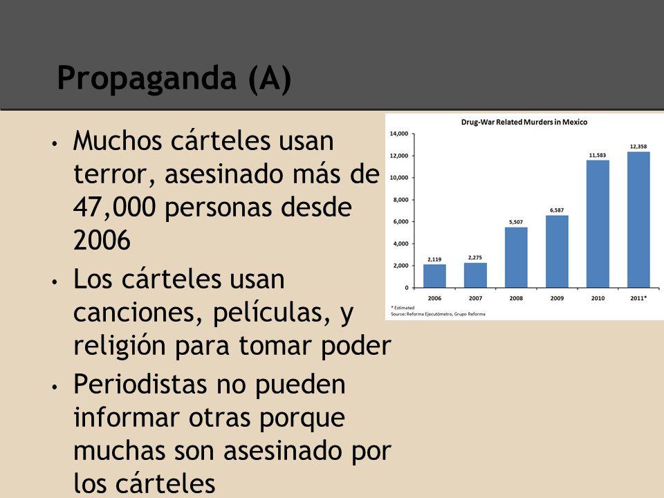 Propaganda (A) Muchos cárteles usan terror, asesinado más de 47,000 personas desde 2006.