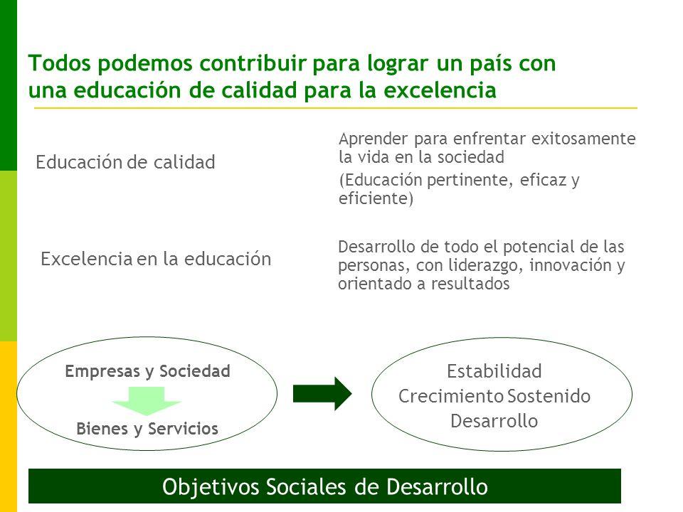 Objetivos Sociales de Desarrollo