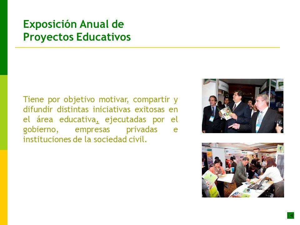 Exposición Anual de Proyectos Educativos