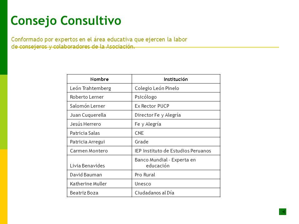 Consejo Consultivo Conformado por expertos en el área educativa que ejercen la labor. de consejeros y colaboradores de la Asociación.