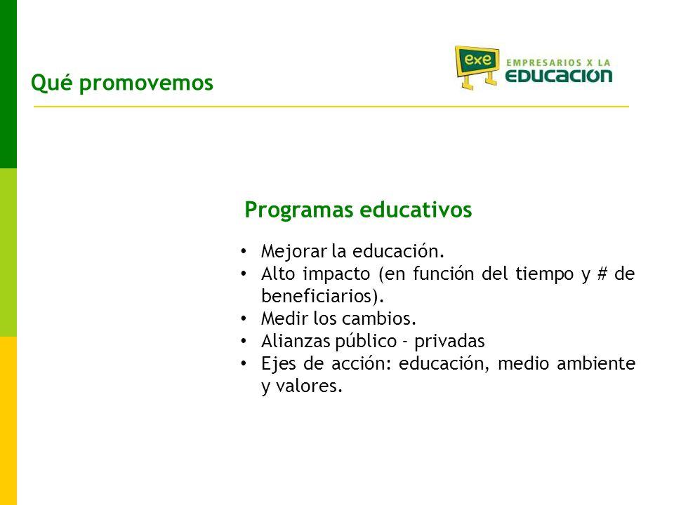 Qué promovemos Programas educativos Mejorar la educación.