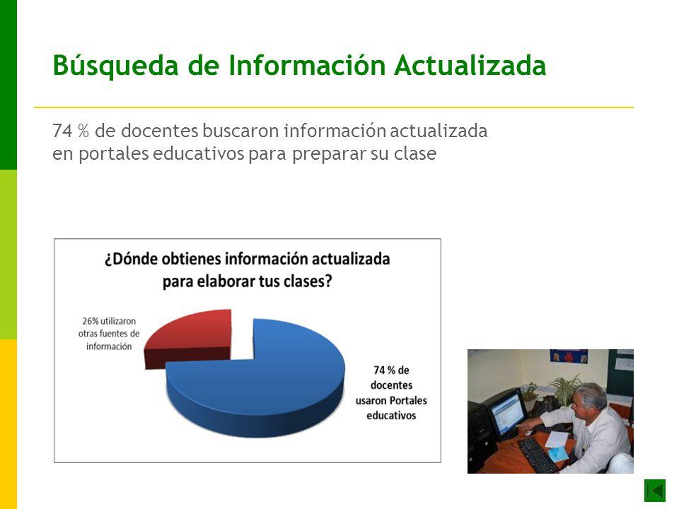 Búsqueda de Información Actualizada