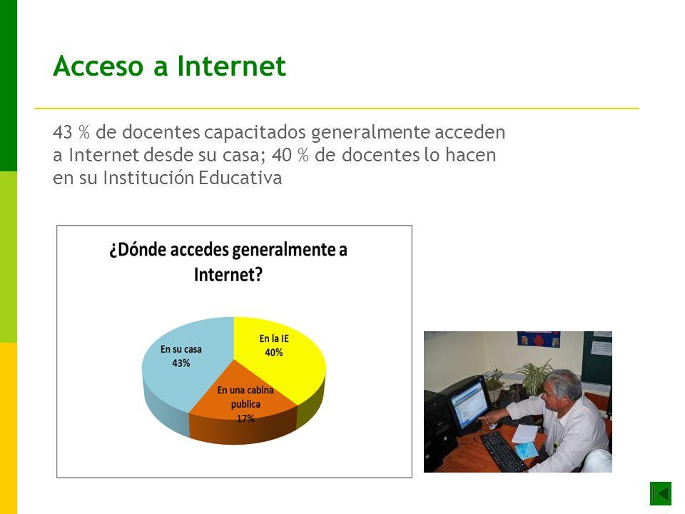 Acceso a Internet 43 % de docentes capacitados generalmente acceden a Internet desde su casa; 40 % de docentes lo hacen en su Institución Educativa.