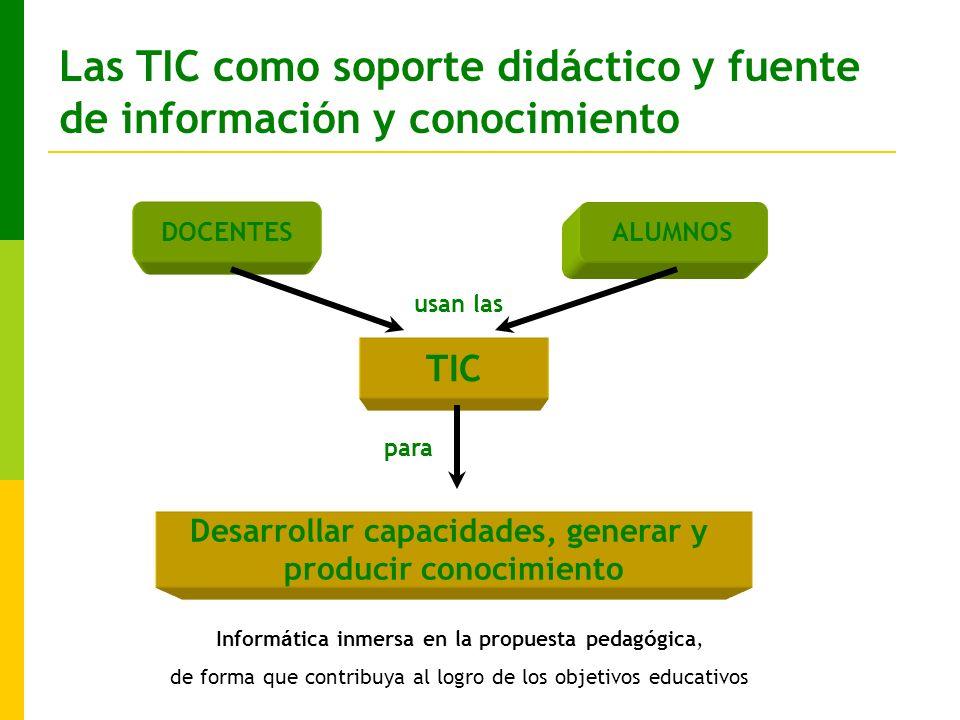 Las TIC como soporte didáctico y fuente de información y conocimiento
