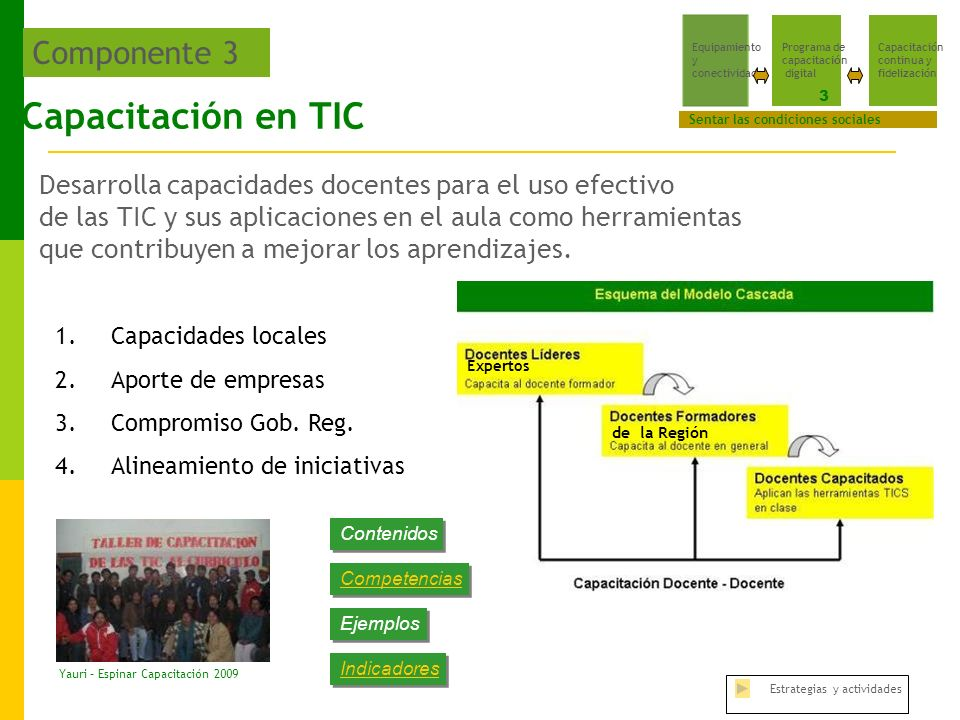 Capacitación en TIC Componente 3